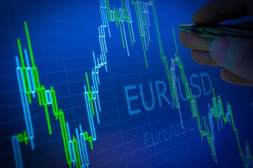 Euro pronostica más alto frente al dólar estadounidense, mientras que DAX espera mínimo de 4 años