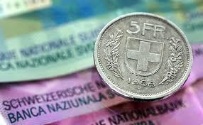 Análisis Técnico del Franco Suizo Frente al Euro y al Dólar Neozelandés